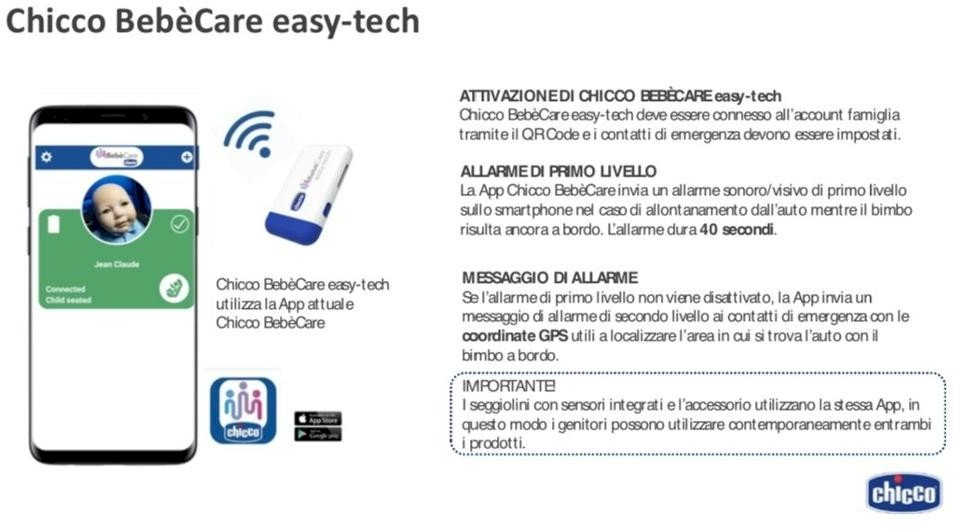 Chicco BebèCare Easy-Tech